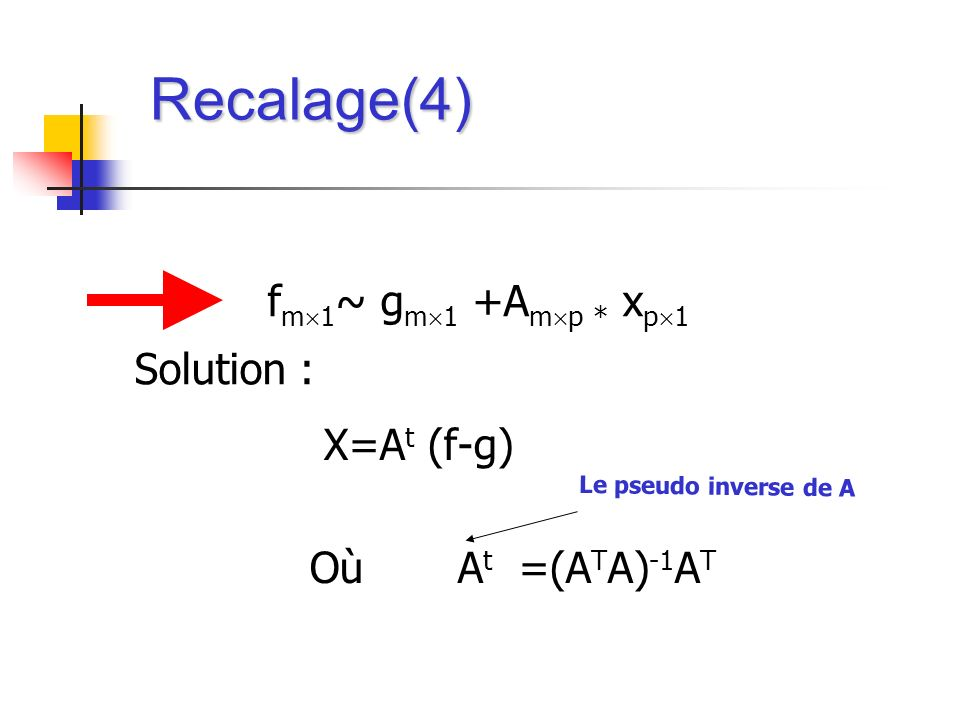 Recalage(4) fm1~ gm1 +Amp * xp1 Solution : X=At (f-g)