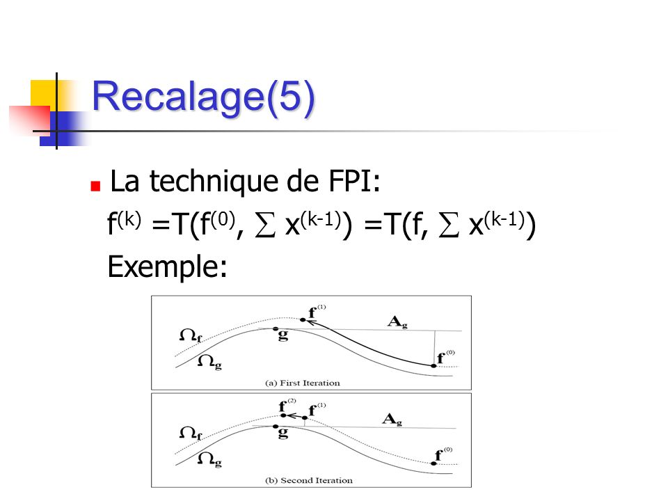 Recalage(5) La technique de FPI: