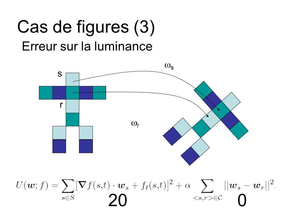 Cas de figures (3) Erreur sur la luminance ws s r wr 20