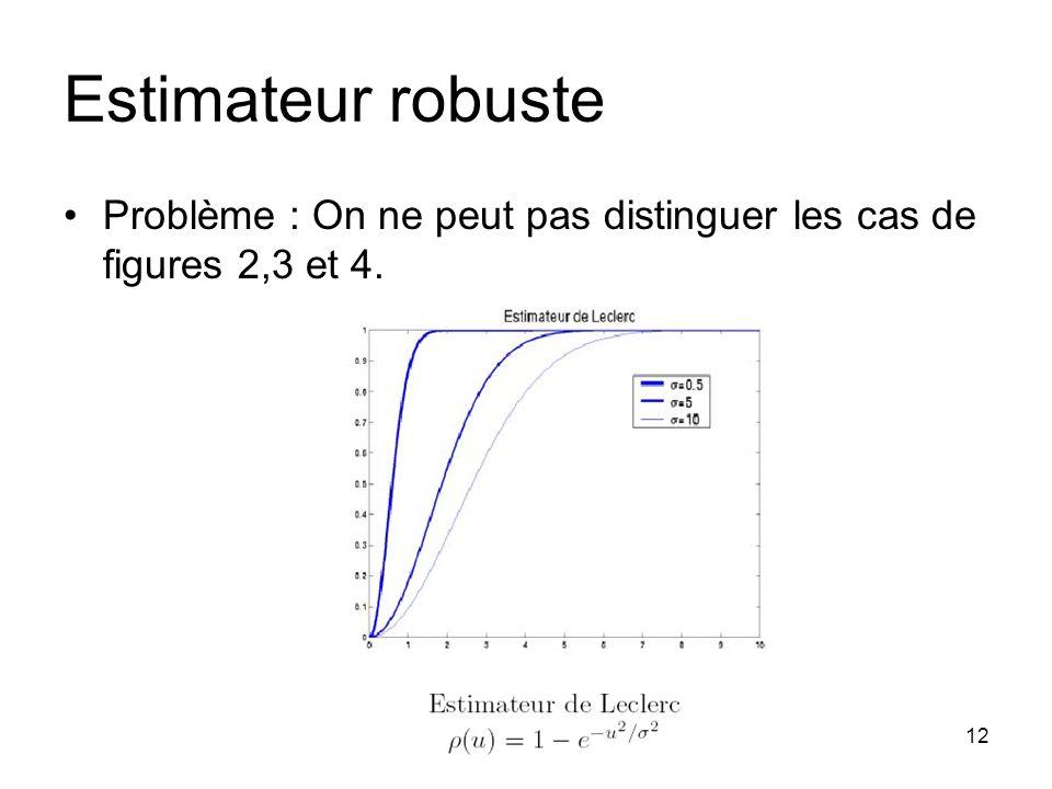 Estimateur robuste Problème : On ne peut pas distinguer les cas de figures 2,3 et 4.