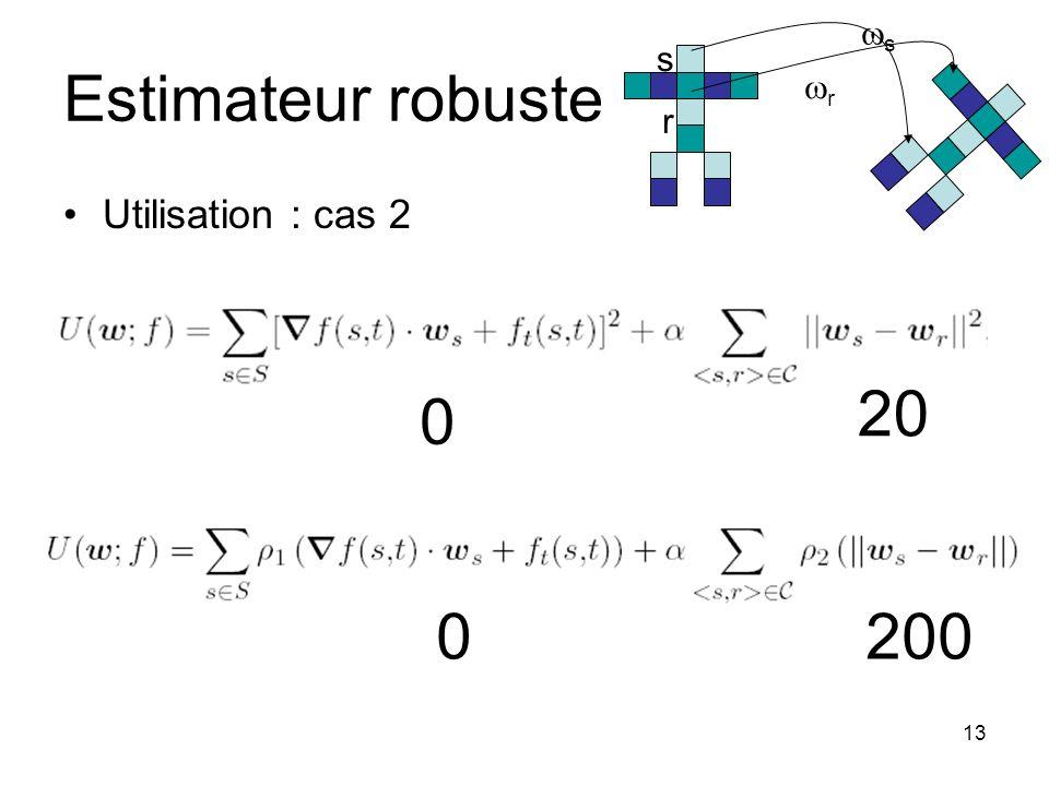 r s wr ws Estimateur robuste Utilisation : cas 2 20 200