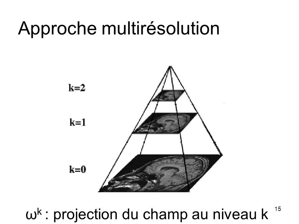 Approche multirésolution
