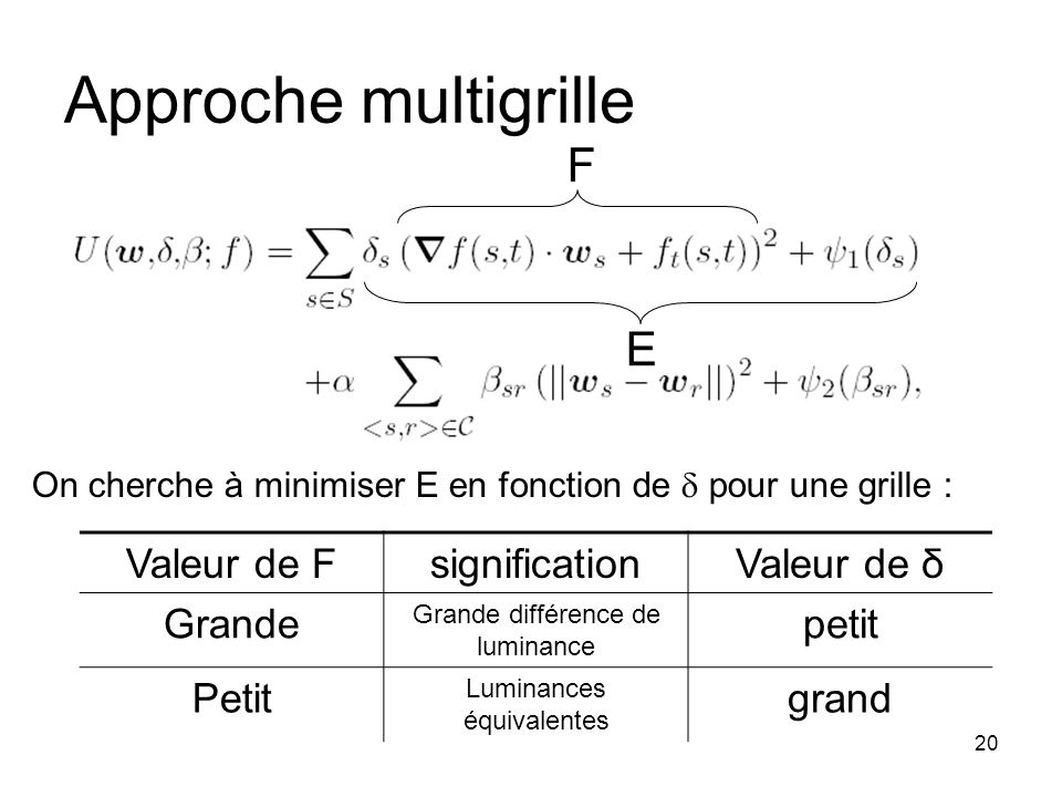 Approche multigrille F E Valeur de F signification Valeur de δ Grande