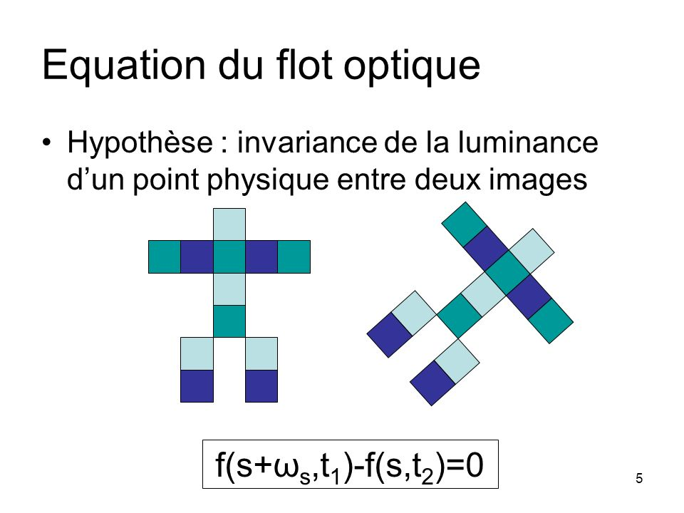 Equation du flot optique