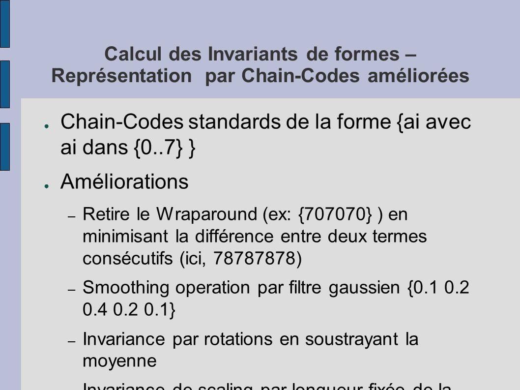 Chain-Codes standards de la forme {ai avec ai dans {0..7} }