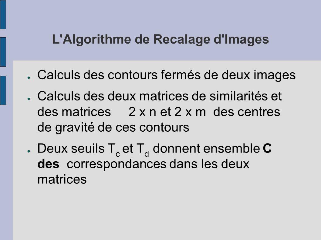 L Algorithme de Recalage d Images