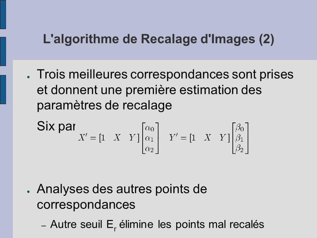 L algorithme de Recalage d Images (2)