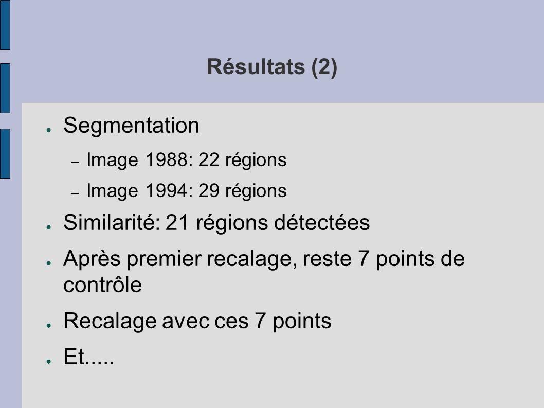 Similarité: 21 régions détectées