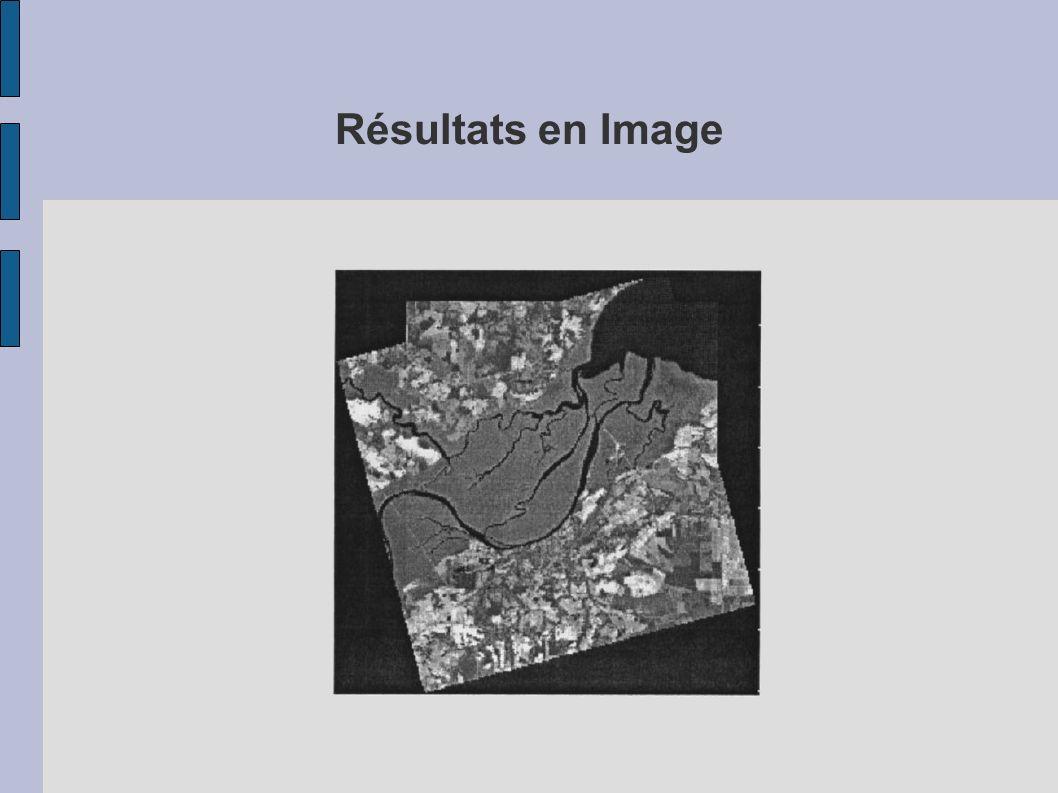 Résultats en Image