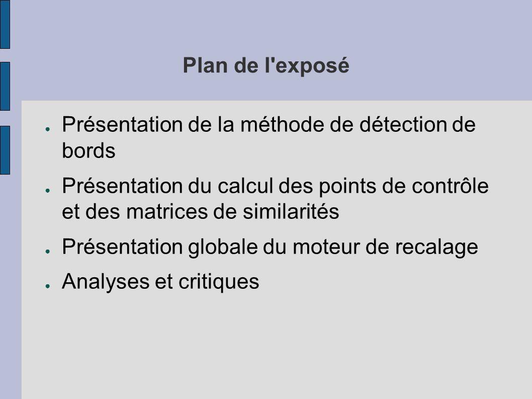 Plan de l exposé Présentation de la méthode de détection de bords. Présentation du calcul des points de contrôle et des matrices de similarités.
