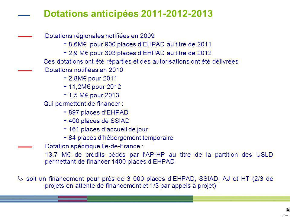 Dotations anticipées 2011-2012-2013