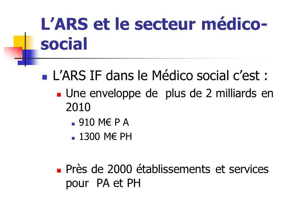 L'ARS et le secteur médico-social
