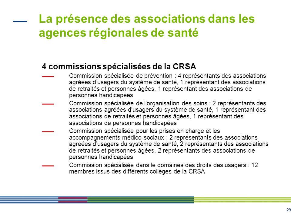 La présence des associations dans les agences régionales de santé