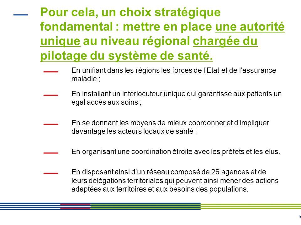 Pour cela, un choix stratégique fondamental : mettre en place une autorité unique au niveau régional chargée du pilotage du système de santé.