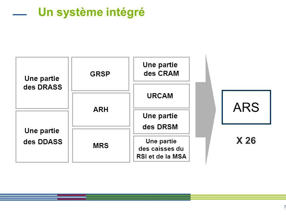 ARS Un système intégré X 26 GRSP des CRAM des DRASS URCAM ARH des DRSM