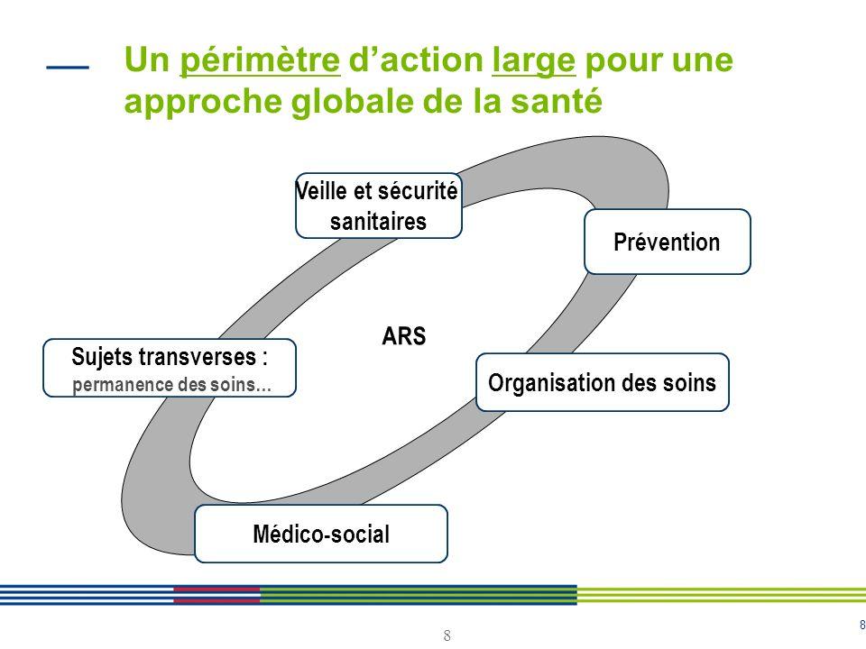 Un périmètre d'action large pour une approche globale de la santé