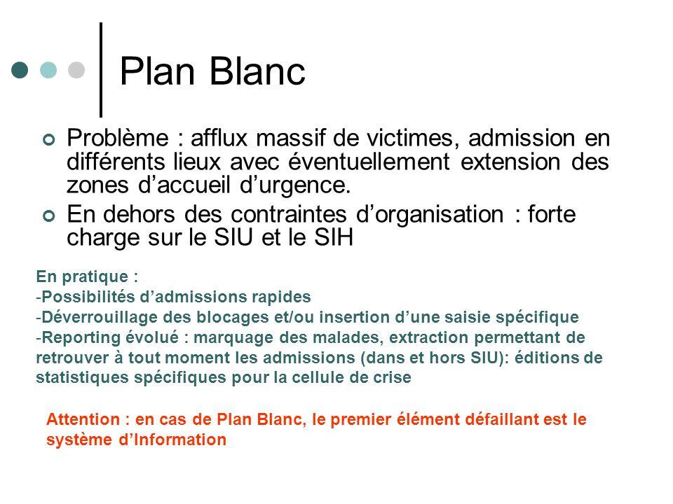 Plan Blanc Problème : afflux massif de victimes, admission en différents lieux avec éventuellement extension des zones d'accueil d'urgence.
