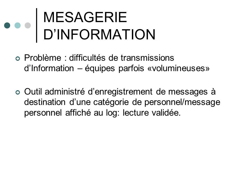 MESAGERIE D'INFORMATION
