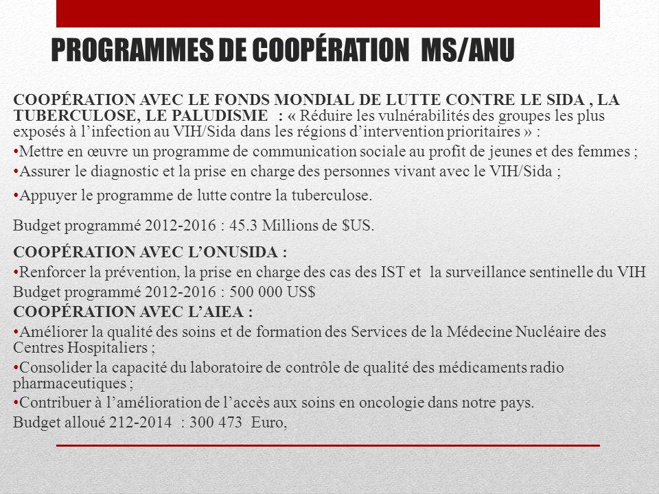 PROGRAMMES DE COOPÉRATION MS/ANU
