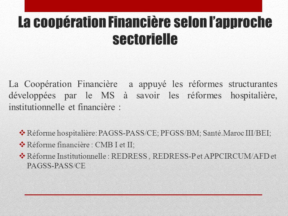 La coopération Financière selon l'approche sectorielle