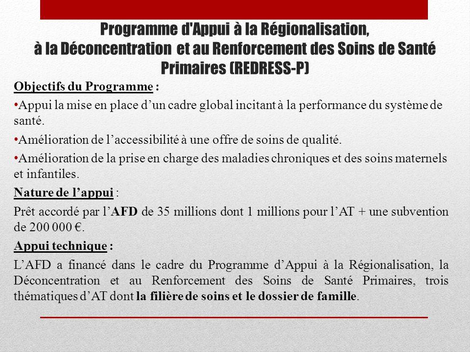 26/03/2017 Programme d Appui à la Régionalisation, à la Déconcentration et au Renforcement des Soins de Santé Primaires (REDRESS-P)