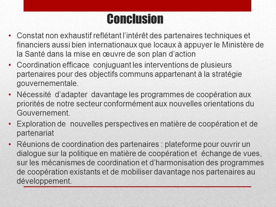 26/03/2017 Conclusion.
