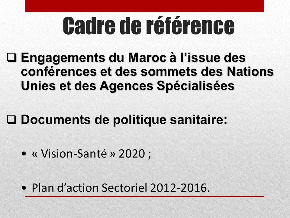 26/03/2017 Cadre de référence. Engagements du Maroc à l'issue des conférences et des sommets des Nations Unies et des Agences Spécialisées.