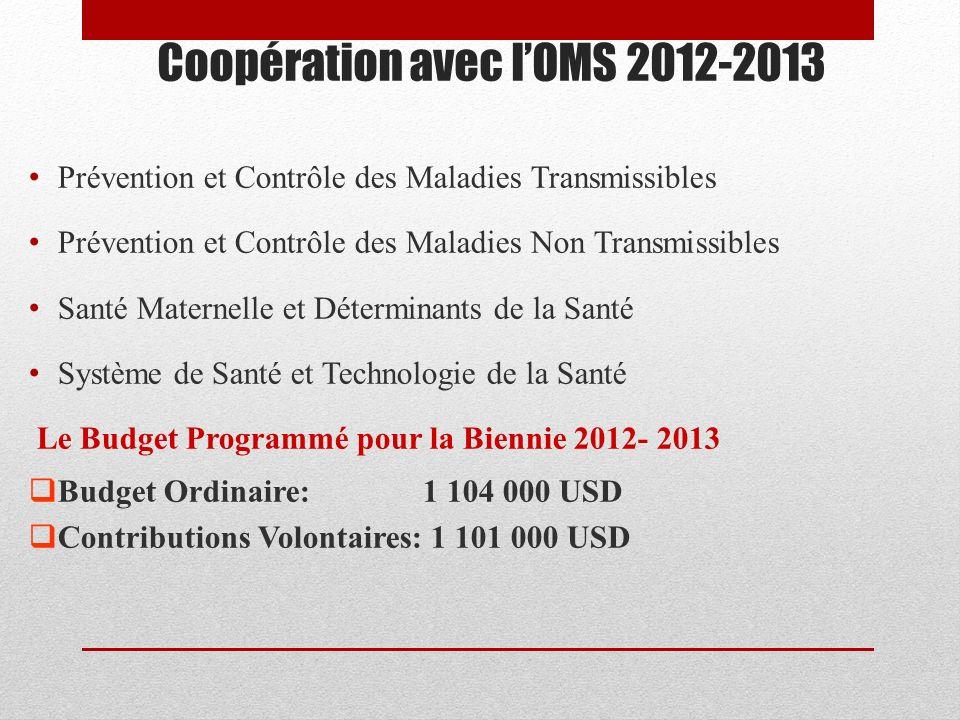Coopération avec l'OMS 2012-2013