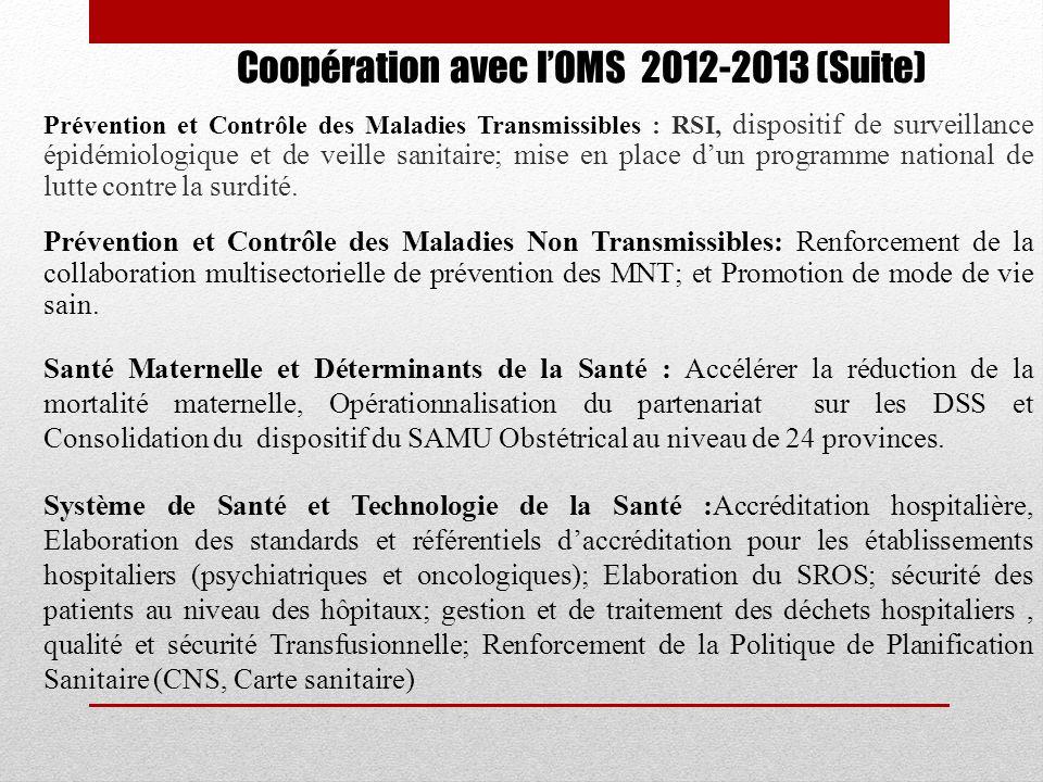 Coopération avec l'OMS 2012-2013 (Suite)