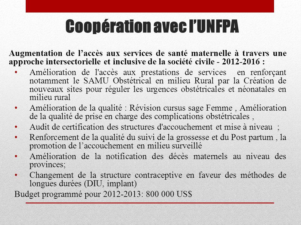 Coopération avec l'UNFPA