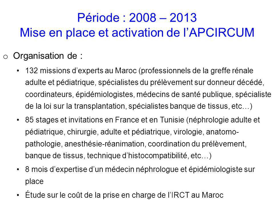 Période : 2008 – 2013 Mise en place et activation de l'APCIRCUM