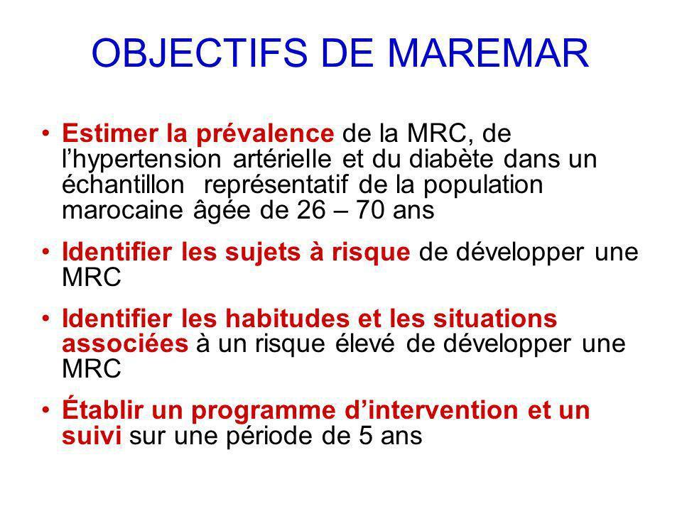 OBJECTIFS DE MAREMAR
