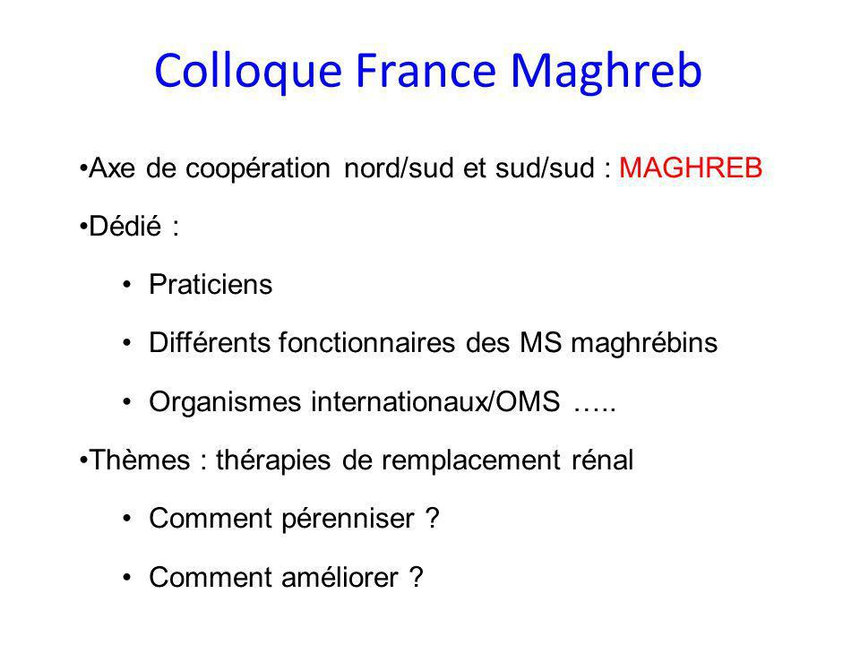 Colloque France Maghreb