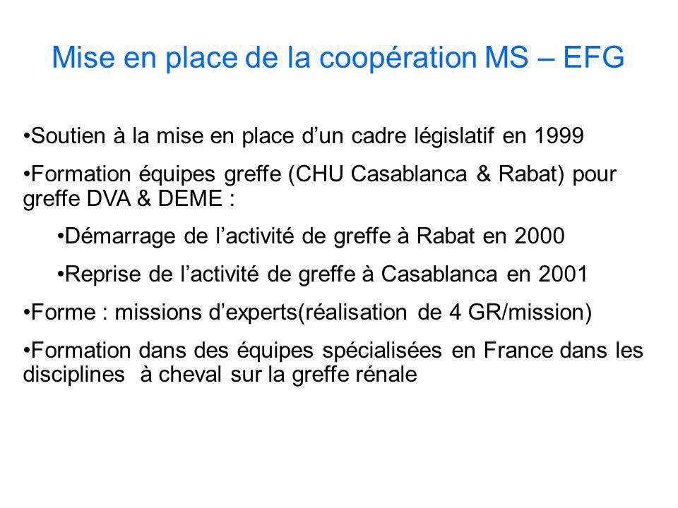 Mise en place de la coopération MS – EFG
