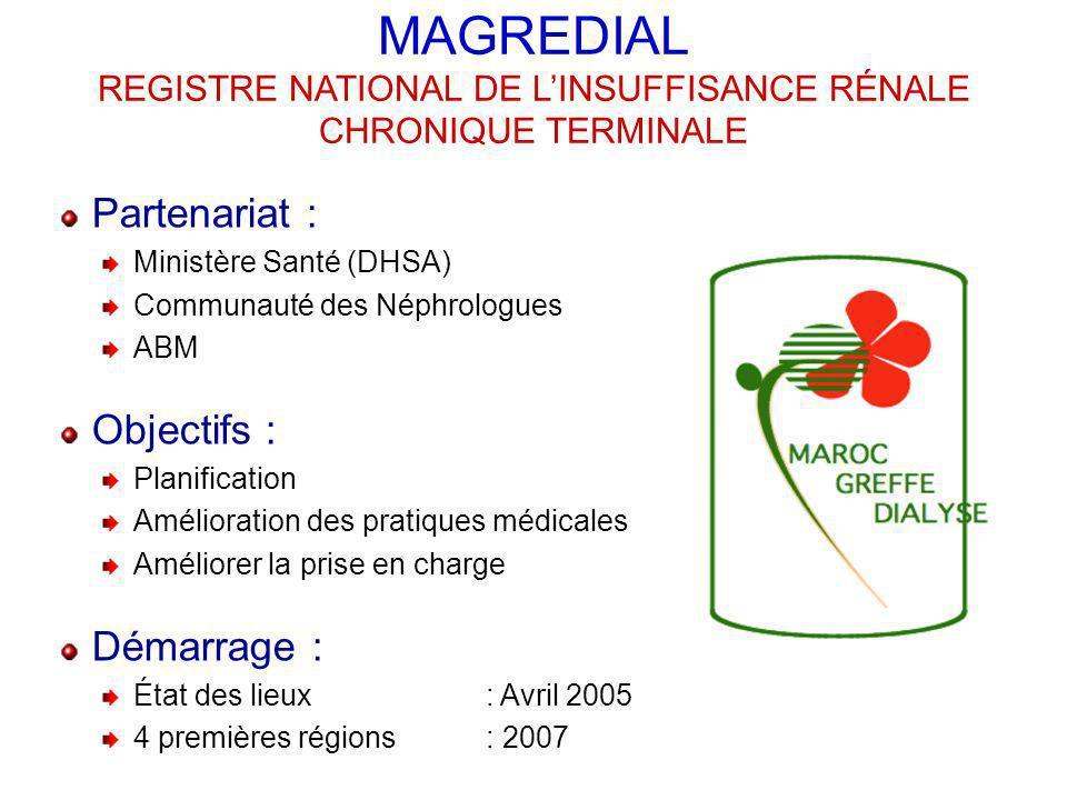 MAGREDIAL REGISTRE NATIONAL DE L'INSUFFISANCE RÉNALE CHRONIQUE TERMINALE