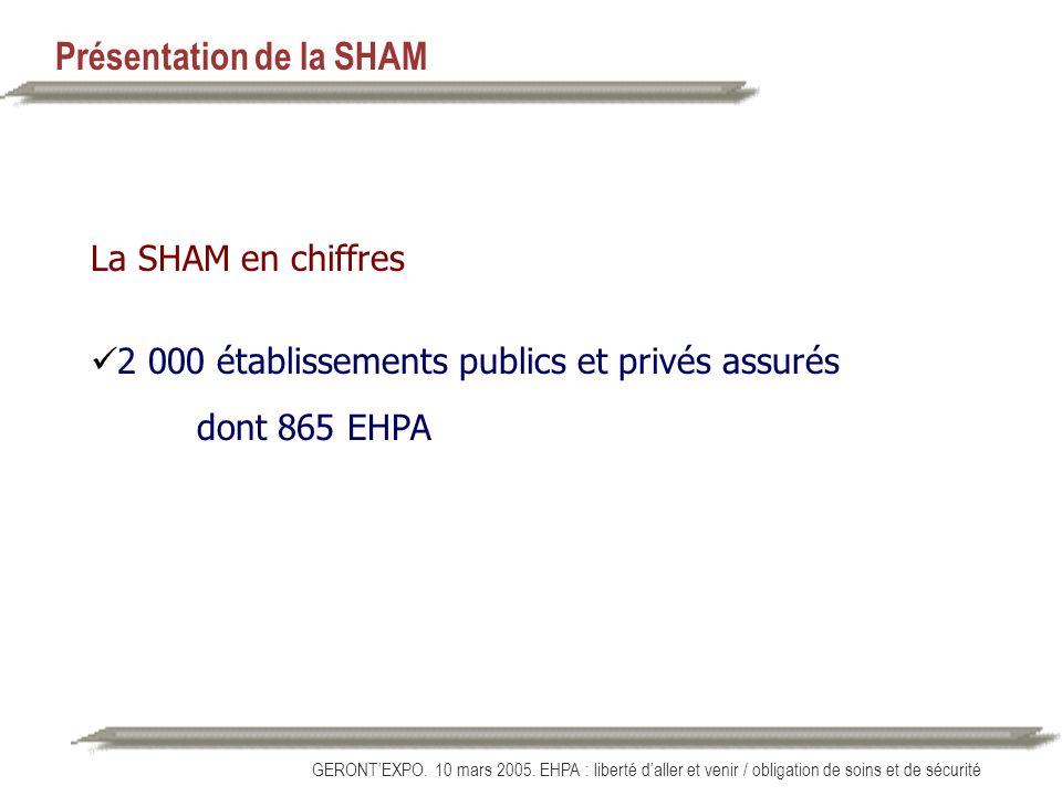 Présentation de la SHAM