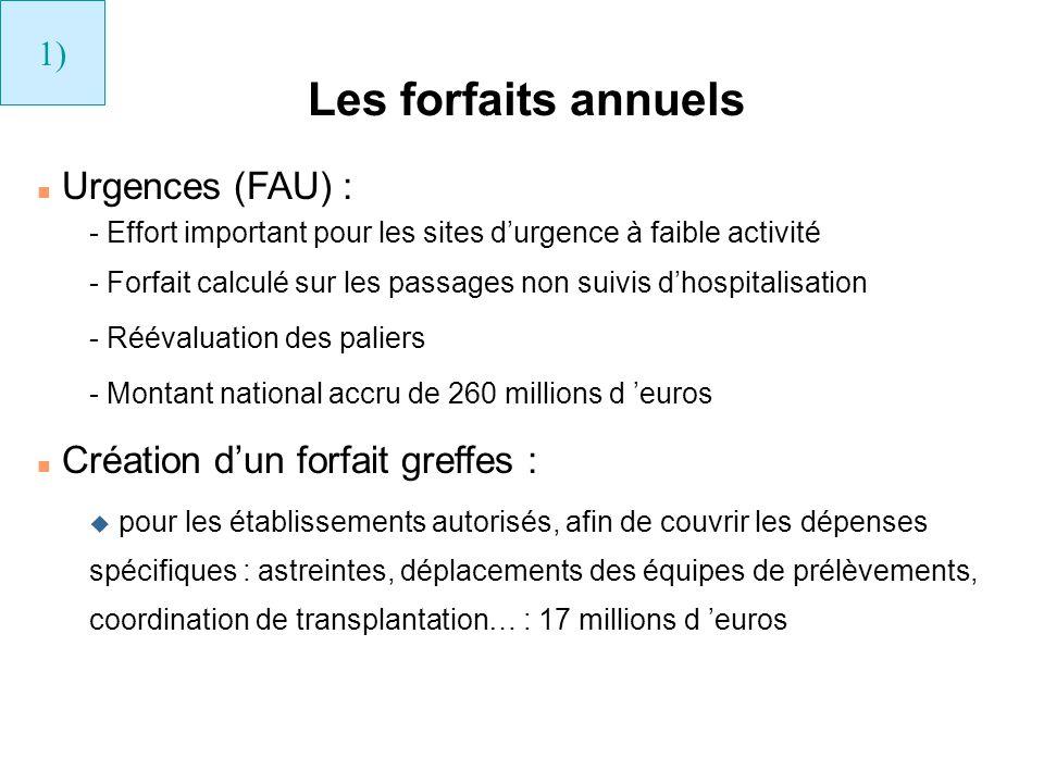 Les forfaits annuels Urgences (FAU) : Création d'un forfait greffes :