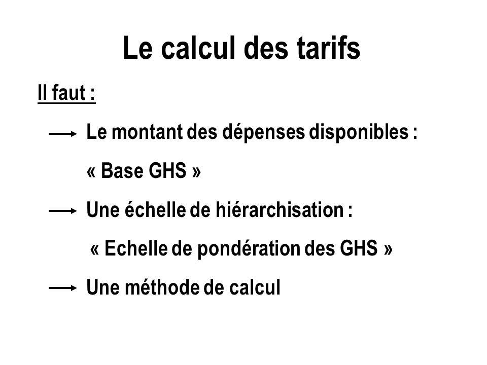 « Echelle de pondération des GHS »