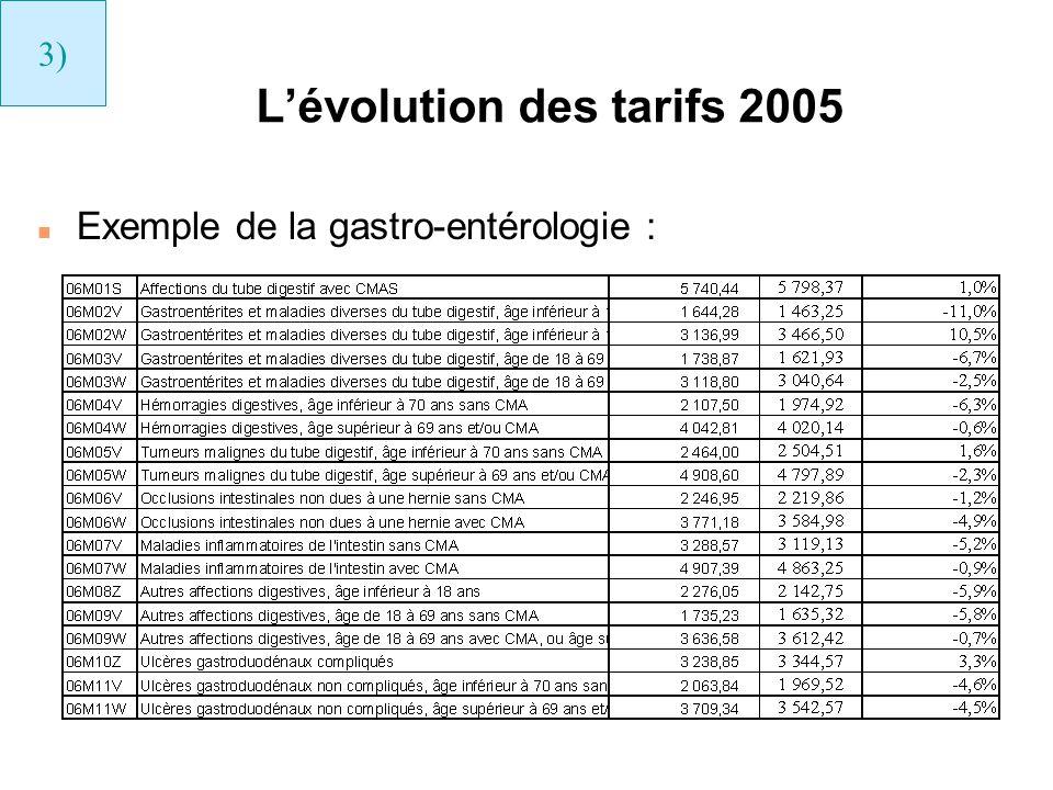 L'évolution des tarifs 2005