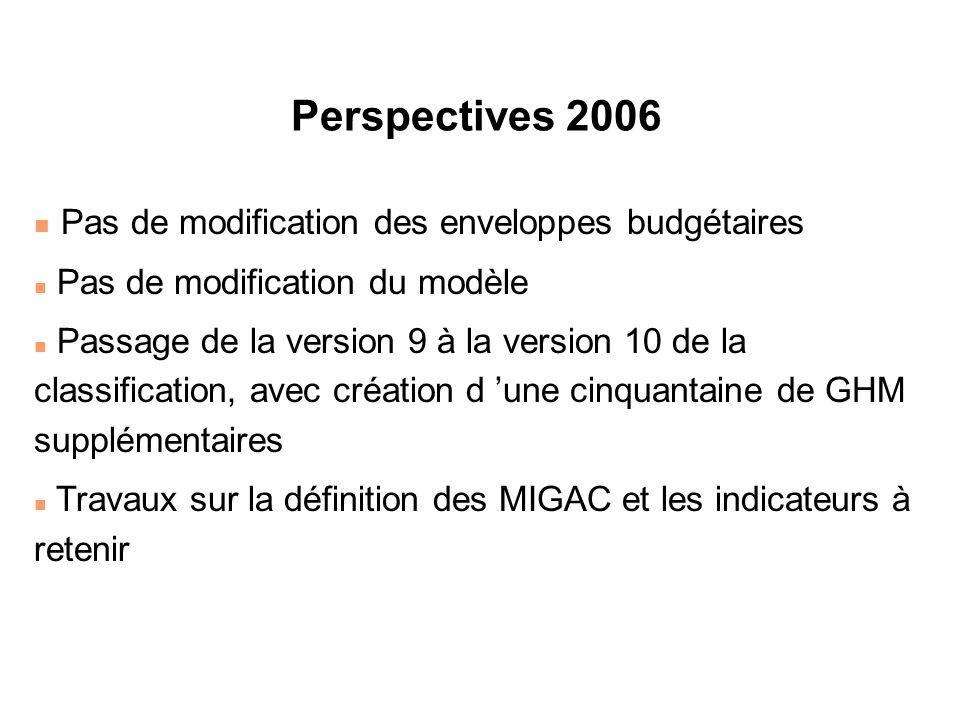 Perspectives 2006 Pas de modification des enveloppes budgétaires
