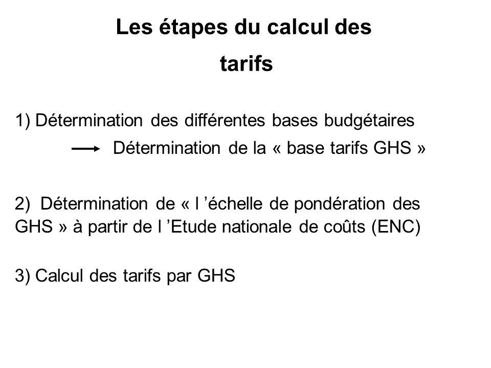 Les étapes du calcul des tarifs