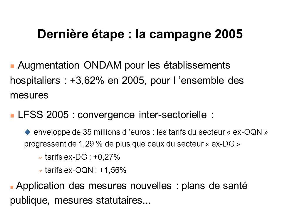 Dernière étape : la campagne 2005