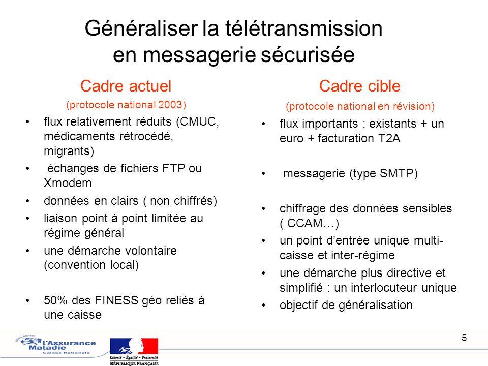 Généraliser la télétransmission en messagerie sécurisée