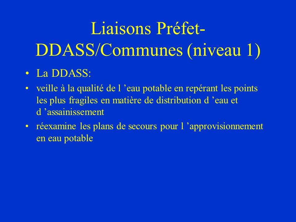 Liaisons Préfet-DDASS/Communes (niveau 1)