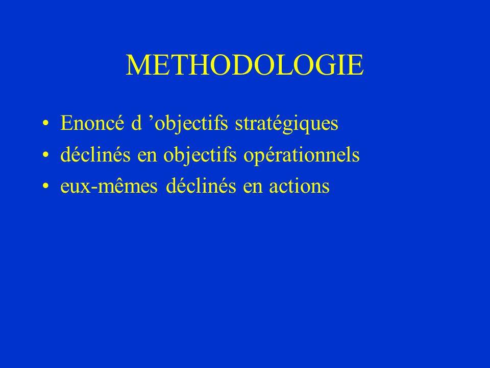 METHODOLOGIE Enoncé d 'objectifs stratégiques