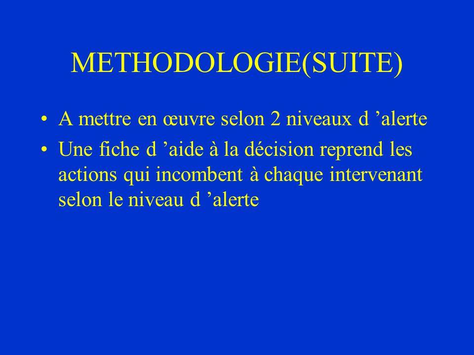 METHODOLOGIE(SUITE) A mettre en œuvre selon 2 niveaux d 'alerte
