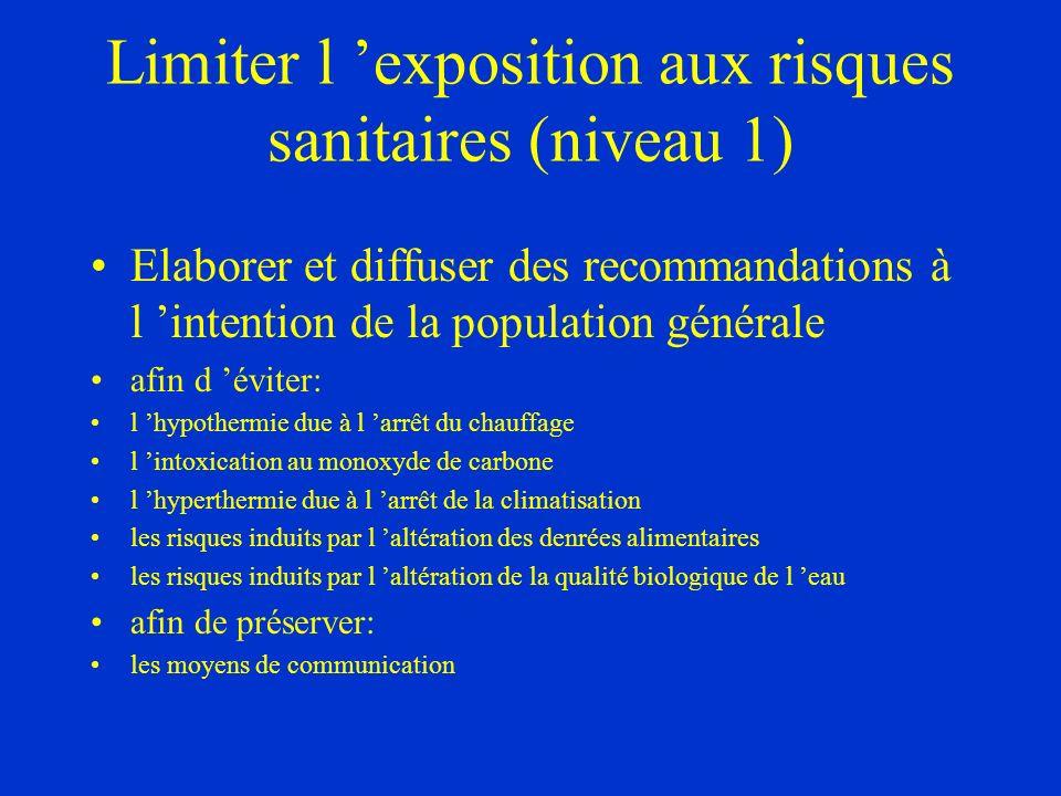 Limiter l 'exposition aux risques sanitaires (niveau 1)