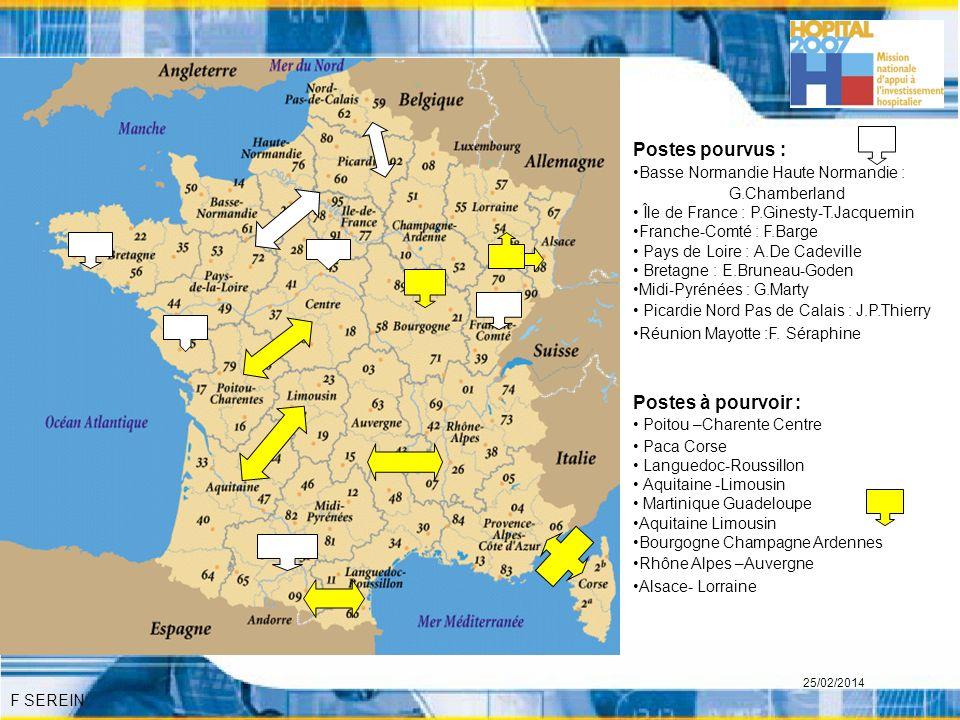 Postes pourvus : Postes à pourvoir : Basse Normandie Haute Normandie :