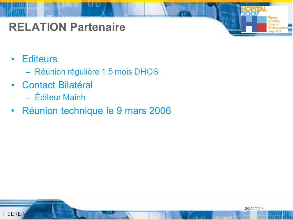 RELATION Partenaire Editeurs Contact Bilatéral