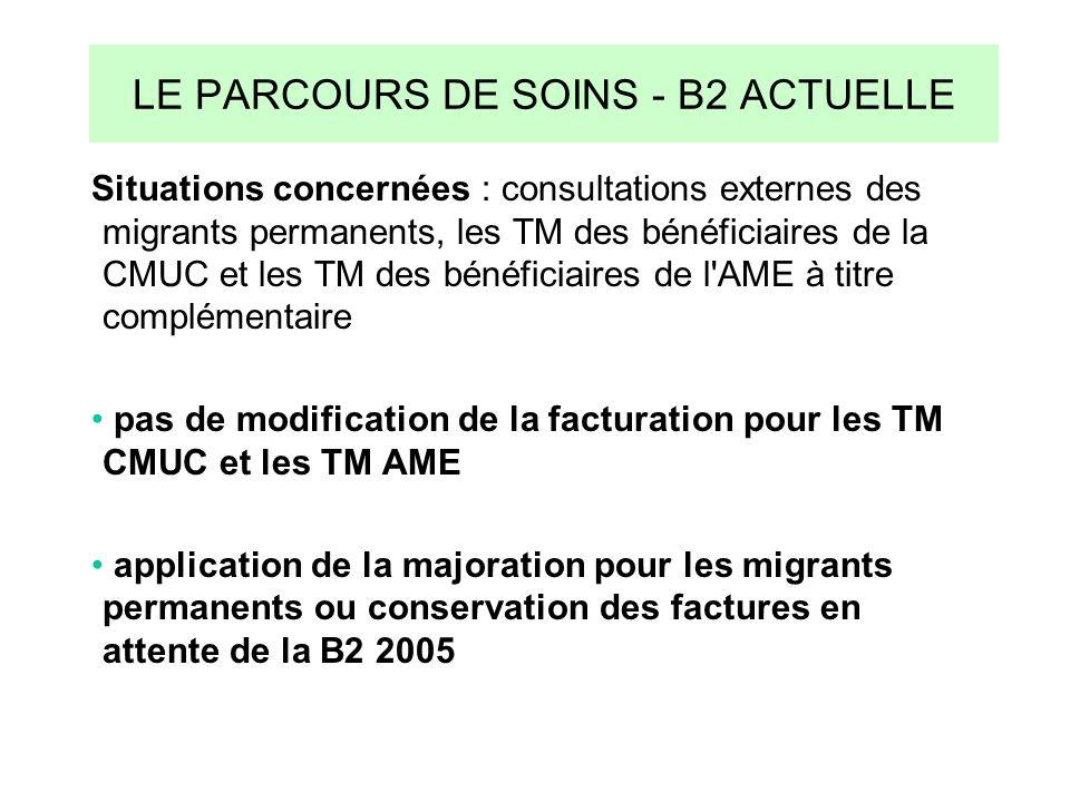 LE PARCOURS DE SOINS - B2 ACTUELLE